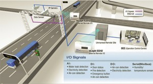Electronic-vehicle-recognition-by-transponder