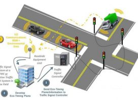 Technology for Road Safety