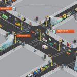 Traffic Management Atcs Feat