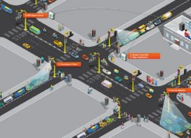 ATCS: Complex Traffic Management System Simplified