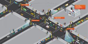 Traffic Management Atcs